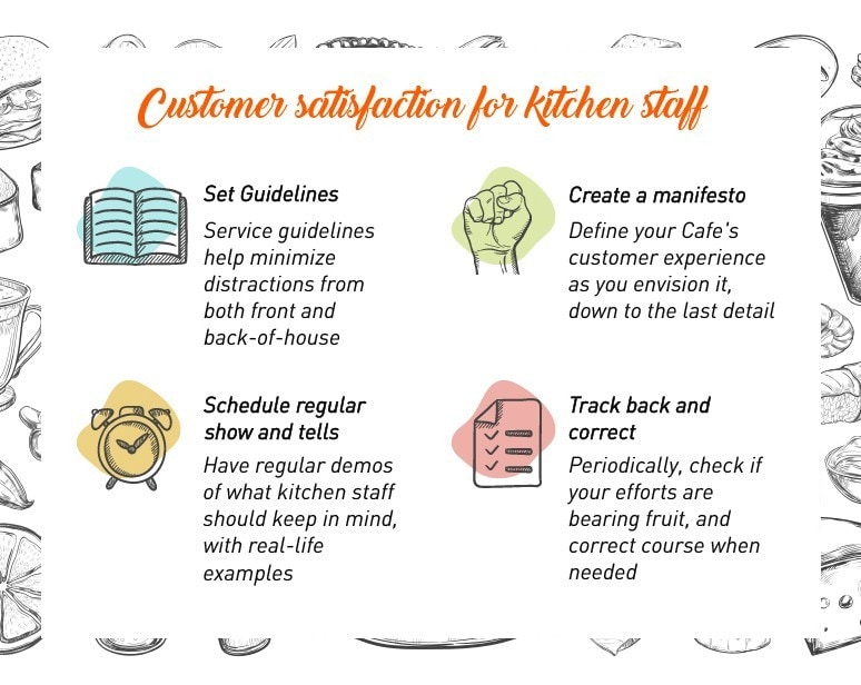 Customer satisfaction for kitchen staff